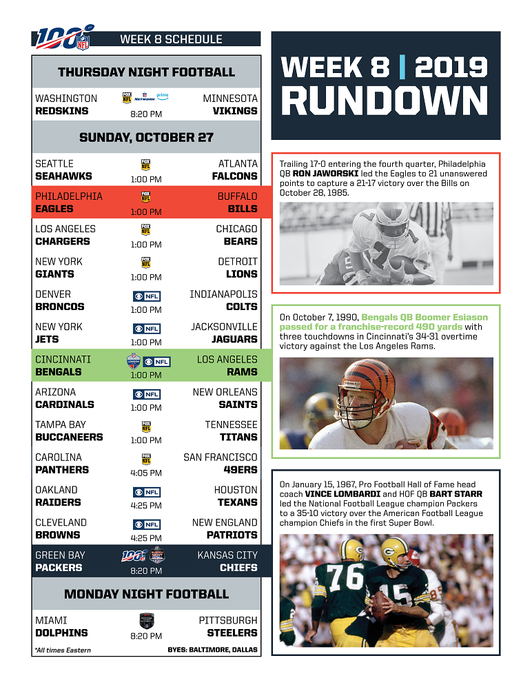 Week 8 Rundown1.png